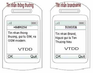 Tin nhắn chăm sóc khách hàng
